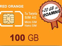 SIM datos
